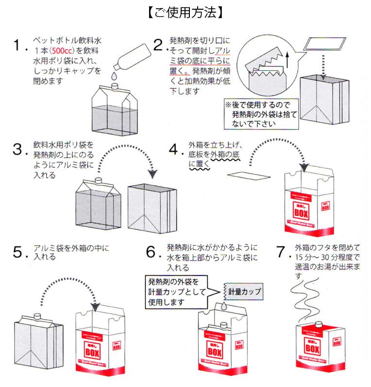 湯沸かしBOX